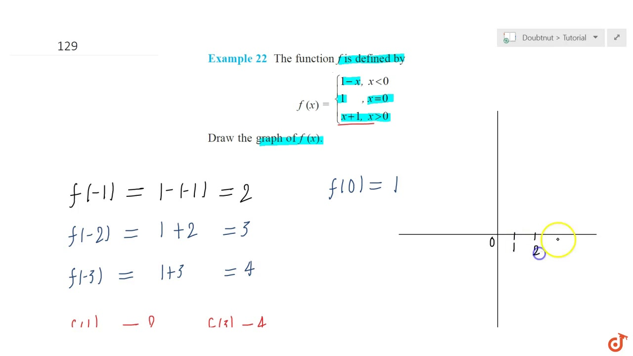 The function f is defined by `f(x) ={1-x ,x lt 0 1,x=0x+1 ...