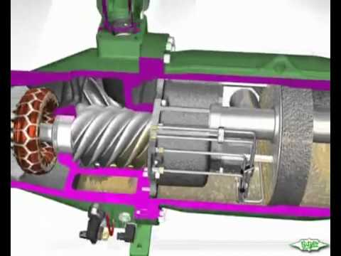 ROTARY SCREW AIR COMPRESSOR PRINCIPLE WWWAIRLINKCOMPRESSORSCOUK  YouTube