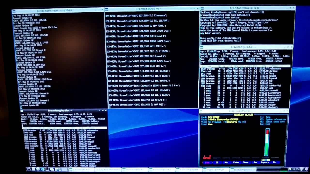 programming   Monitoring Utah