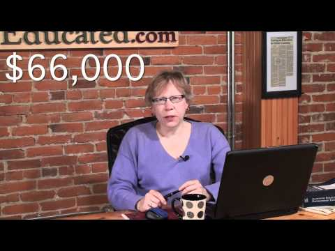 Finding Affordable Online Colleges: Bachelors Degree