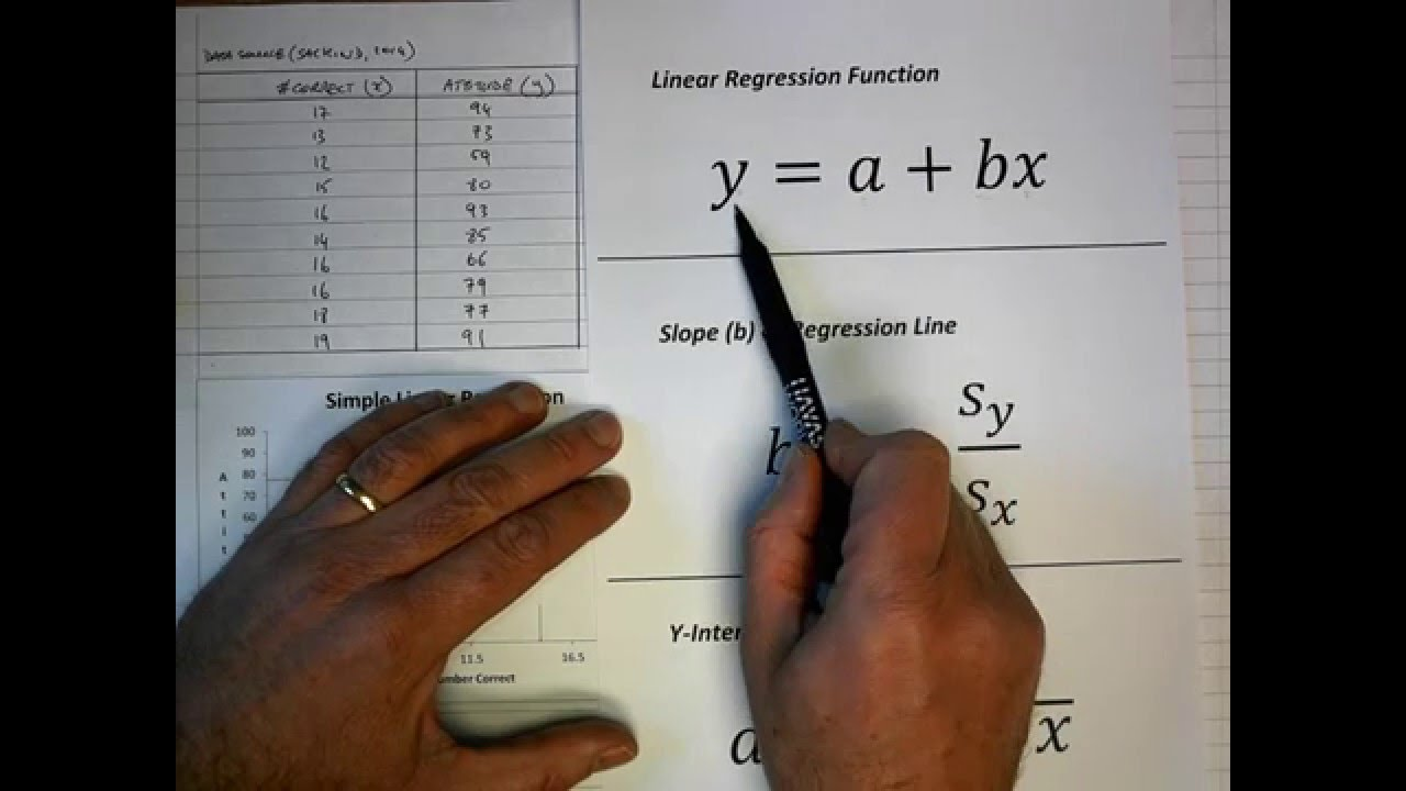 How To Perform Simple Linear Regression By Hand YouTube