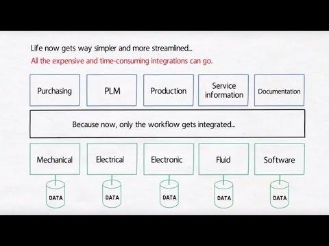 Zuken Engineering Data Management - fresh thinking...
