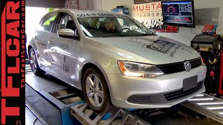 Surprise! We Dyno a VW Dieselgate TDI Jetta to get the Truth about HP Loss