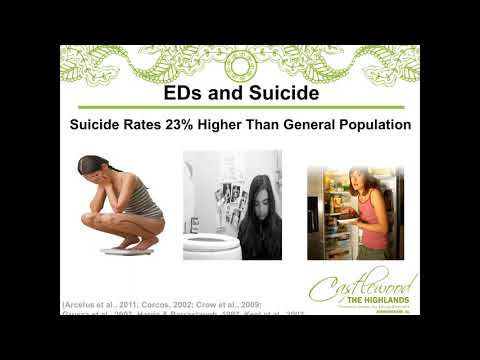 Webinar - Assessing and Treating Suicide in Eating Disorders