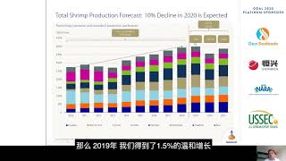 Annual Aquaculture Production Forecasts for Shrimp and Finfish