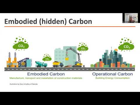 Lunch & Learn: Reducing the Carbon Impact of our Built Environment