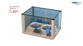 ¿Cómo funciona un enfriador evaporativo Tecna Cool Breeze?