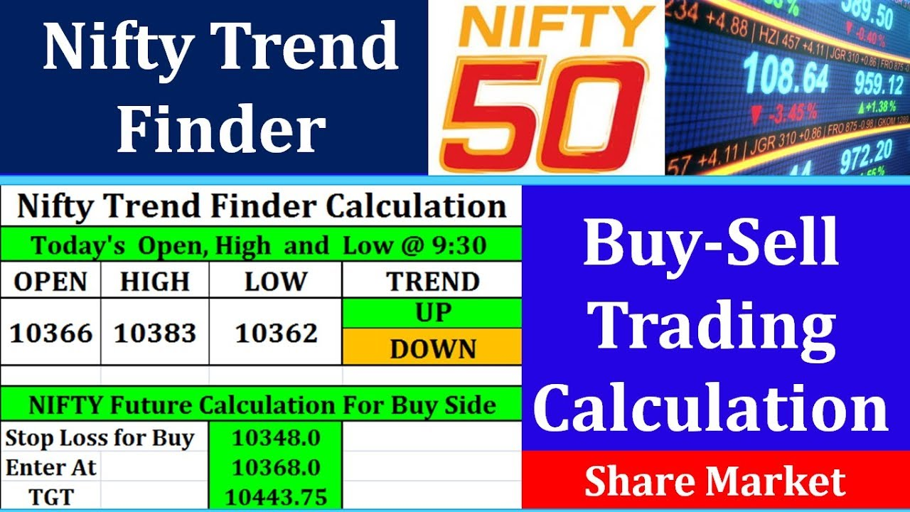 Nifty options trading tools