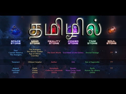 Infinity Stones And Their Powers In Tamil | Marvel Cinematic Universe | Tamil Critics