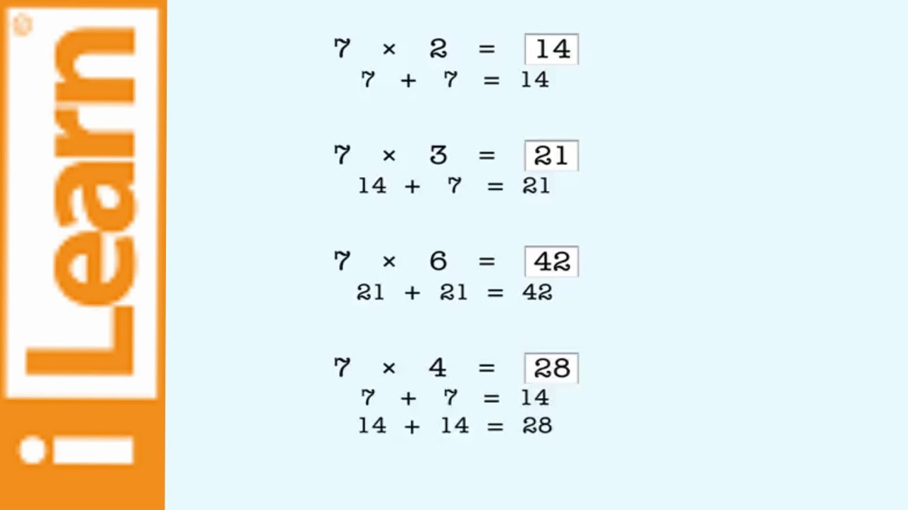 Multiplication by 7 - Fast And Easy Math Learning Videos - YouTube