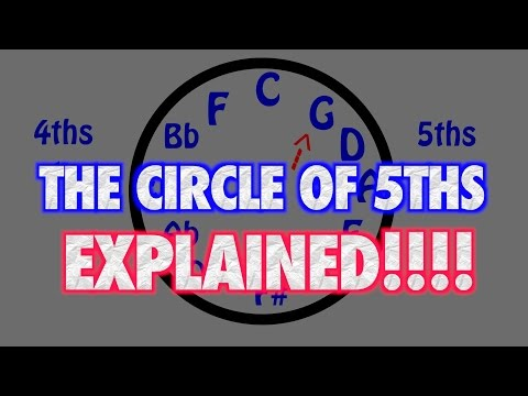 The Circle of 5ths EXPLAINED!