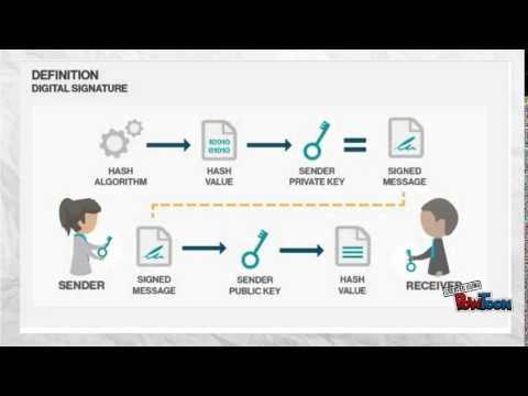 Email Encryption & Digital signature presentation