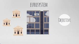 How does the Eurosystem guarantee price stability? Generation €uro Student's Award