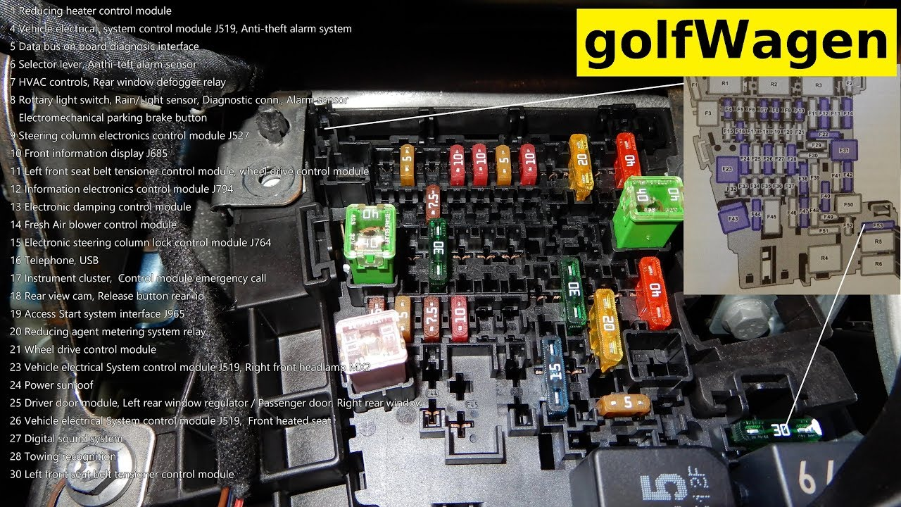 Vw Golf 7 Fuse Box Diagram