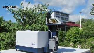 EM27/SUN -- Solar Absorption Spectroscopy