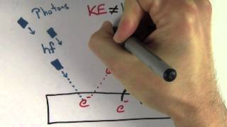 Photoelectric effect problem solving (Micro Lesson for AP Physics)