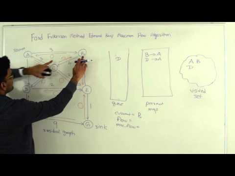 Ford Fulkerson Algorithm Edmonds Karp Algorithm For Max Flow