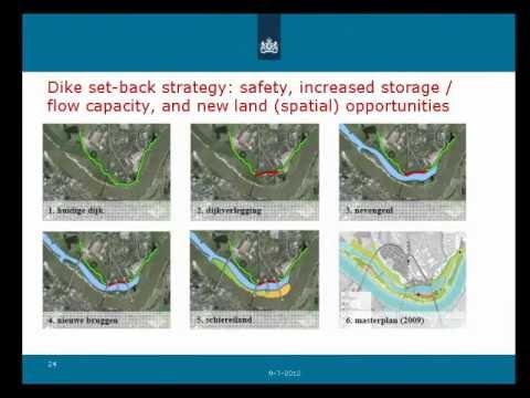 Sea level rise in Norfolk - Netherlands flood prevention presentation