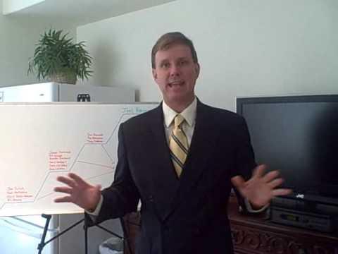 Joel Bauer Speaker Training Testimonial #2156 Dr. Jeff Hock