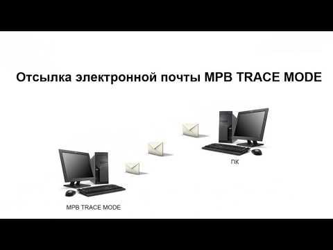 Отправка электронной почты из SCADA TRACE MODE: алармы, отчеты, архивы