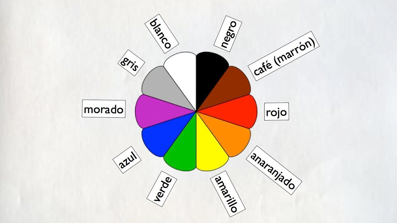 Los colores colors in spanish youtube for Colors in spanish