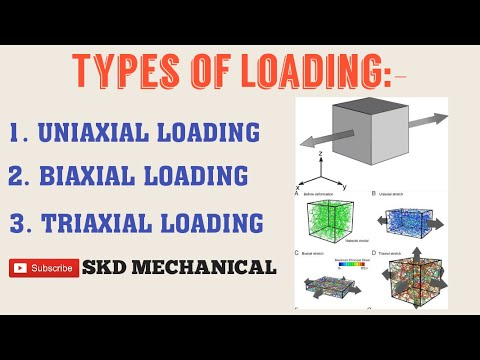 Download Types of Loading( uniaxial, biaxial, triaxial loading) in strength of materials