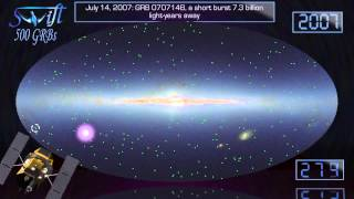 Gamma Ray Burst 090429B