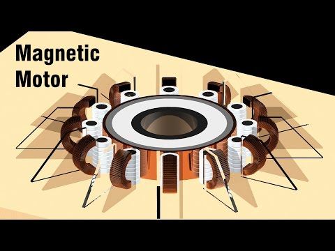 Free Energy Generator - Magnetic Motor with magnetic bearings