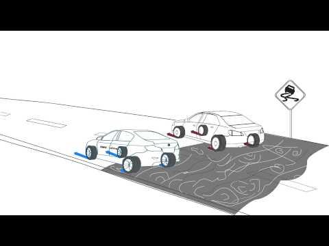 Cum funcţionează BMW xDrive - sistem de tracţiune integrală