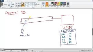 CCNA Routing & Switching : Dynamic vlan