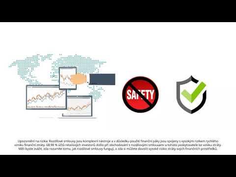 CapitalPanda | Capital Panda | K čemu se používá stop-loss?