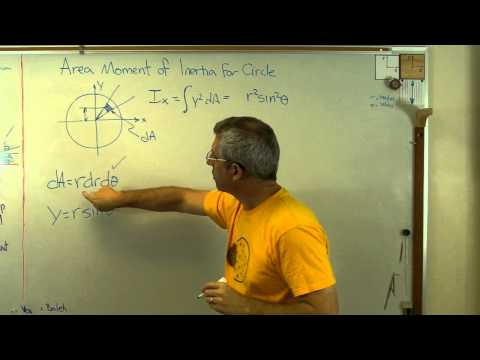 Area Moment of Inertia for a Circle   Brain Waves