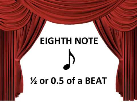 Eighth Note and Beamed Eighth Note