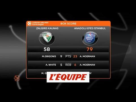 Basket - Euroligue (H) : L'Anadolu Efes s'impose à Kaunas
