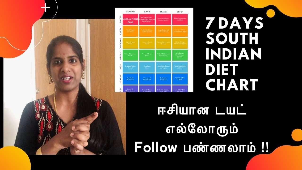 Season 9 Diet Chart for 7 Days | Tamil Weight Loss Challenge 31 Days | Beginner and Advanced Diet