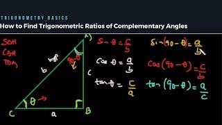 trig ratios of complementary angles