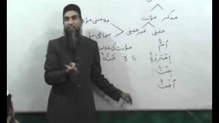 Arabi Grammar Lecture 04 Part 02   عربی  گرامر کلاسس