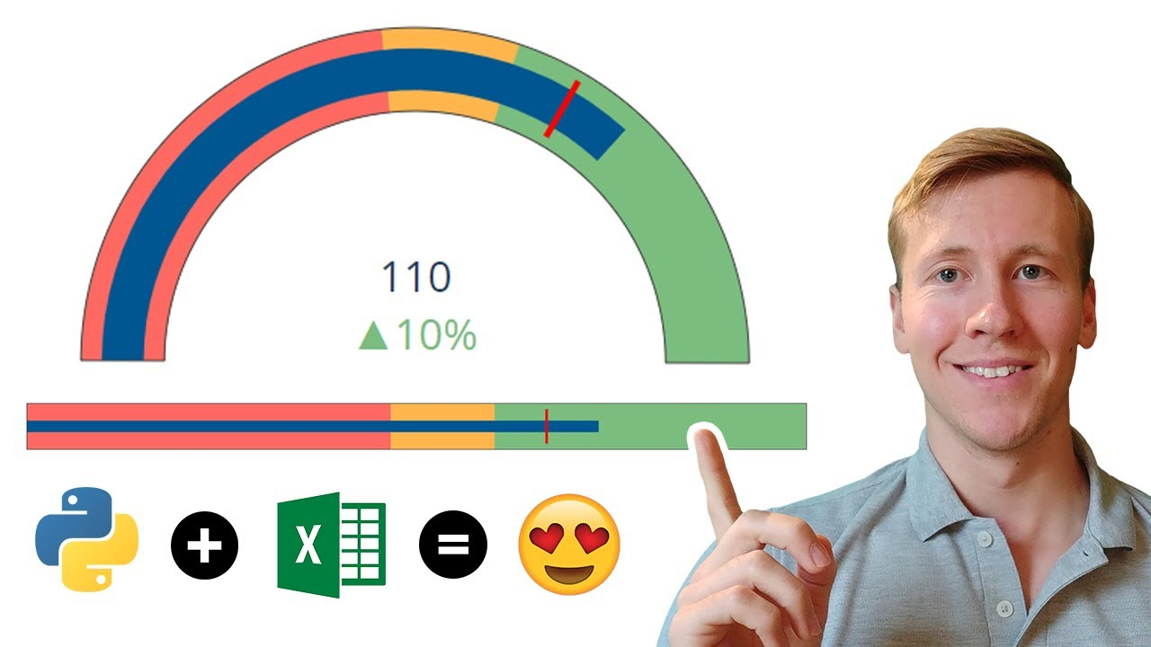Create Gauge & Bullet Charts In 3 Seconds Using Excel and Python