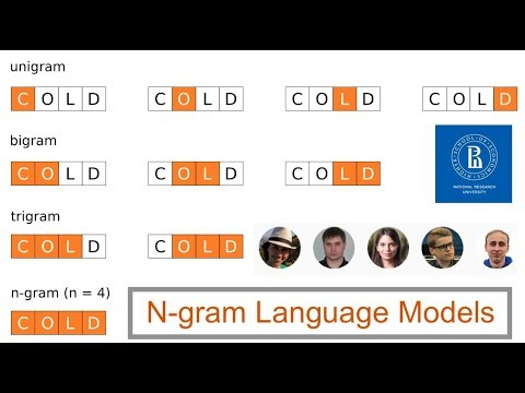 NLP: Understanding the N-gram language models