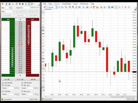 Emini S&P Trading Secret $1,960 Profit