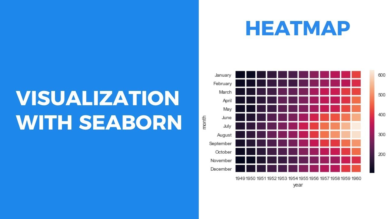 VISUALIZATION WITH SEABORN - HEATMAP