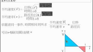 [物理教學影片]範例:v-t圖之應用