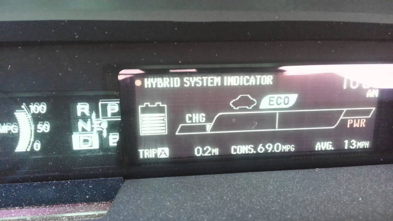 Toyota Prius Instrument Panel Explained Detailed Gen 3 Youtube