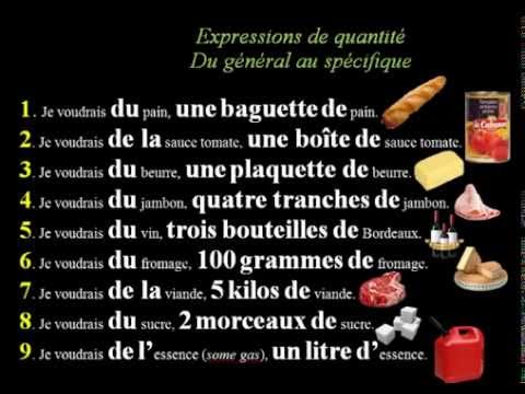 How to use french expressions of quantities and partitives for Article on french cuisine