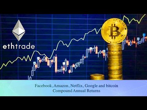 Die Zukunft von Kryptowährungen Bitcoin, Ethereum.. Das ist eigentlich Ethtrade !!!