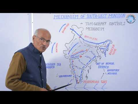Mechanism of South West Monsoon, Arabian Sea Branch & Bay of Bengal in English- By SS Ojha
