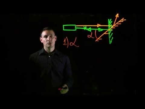 Лазерная рулетка не измеряет расстояние