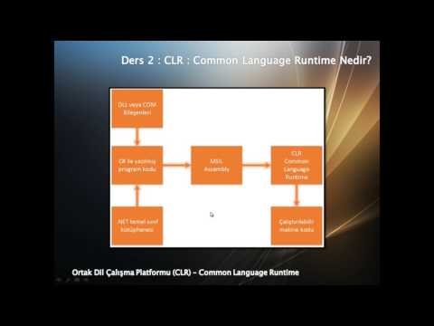 2CLR  Common Language Runtime Nedir