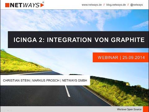 Icinga 2: Integration von Graphite (Webinar vom 25. September 2014)