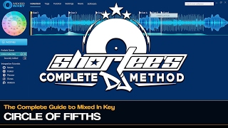 Music Theory for DJs: The Circle of Fifths